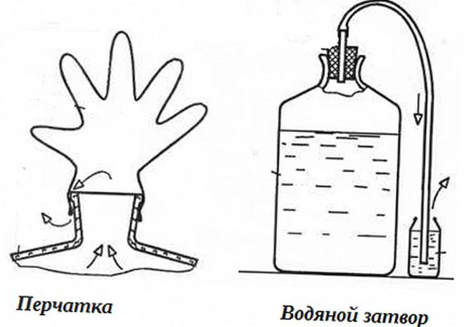Варианты гидрозатвора